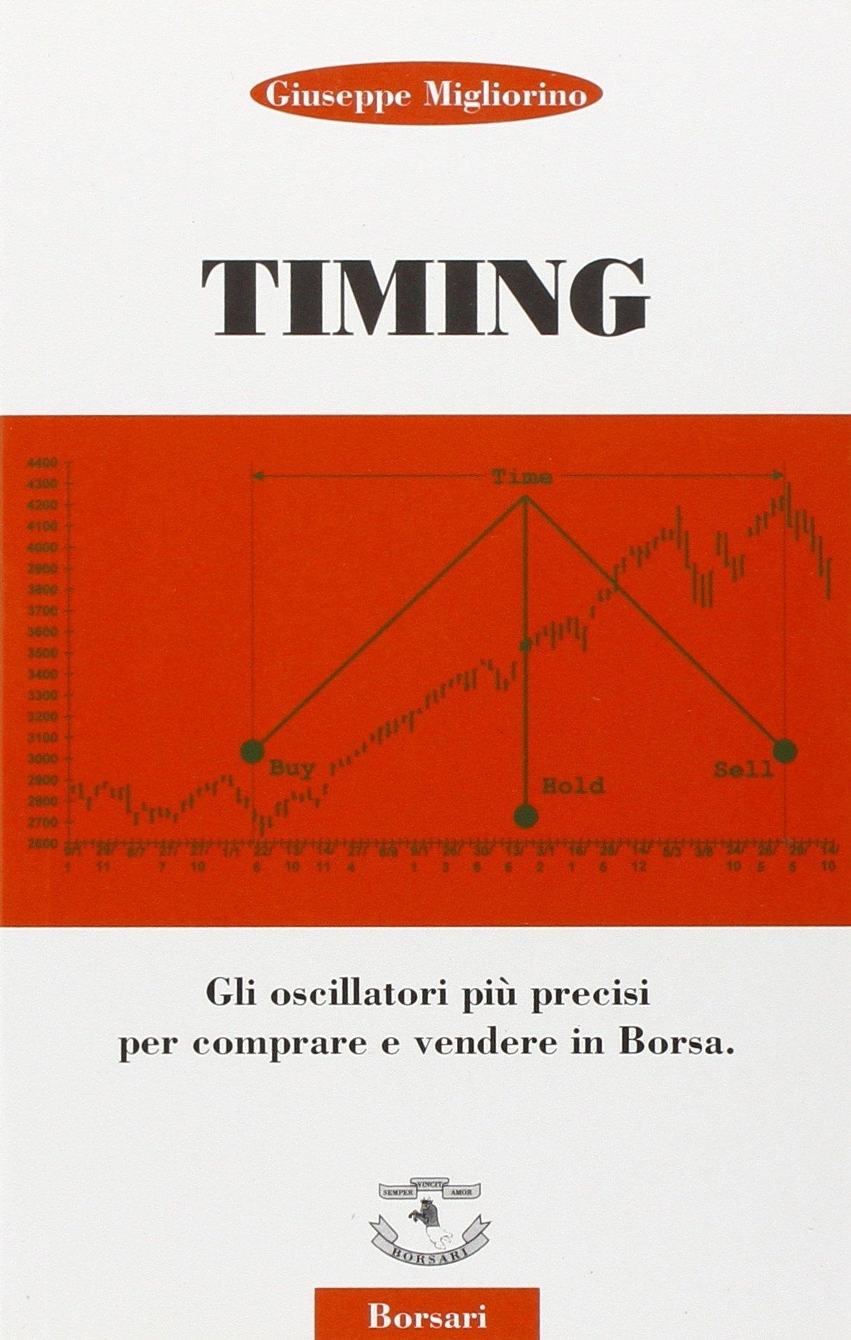 Timing. Gli oscillatori più precisi per comprare e vendere in borsa.