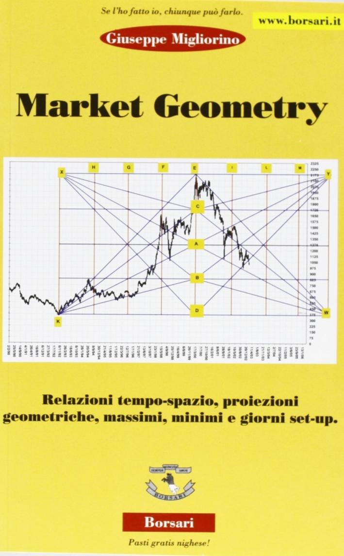 Market geometry. Relazioni tempo-spazio, proiezioni geometriche, massimi, minimi e giorni set-up