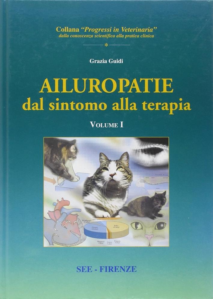 Ailuropatie: dal Sintomo alla Terapia.