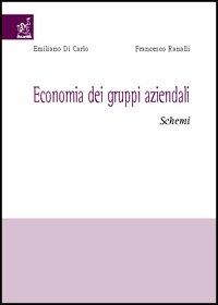 Economia dei gruppi aziendali. Schemi
