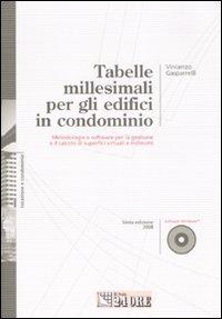 Le tabelle millesimali per gli edifici in condominio. Con CD-ROM