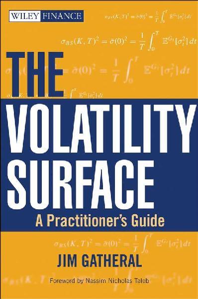 Volatility Surface