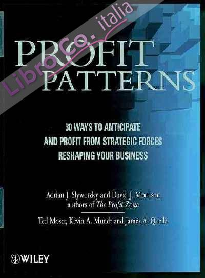Profit Patterns.