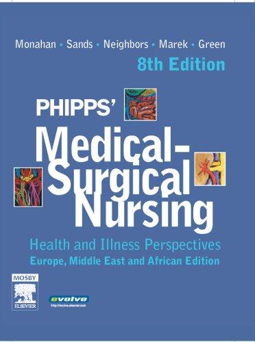 Phipps' Medical-Surgical Nursing.