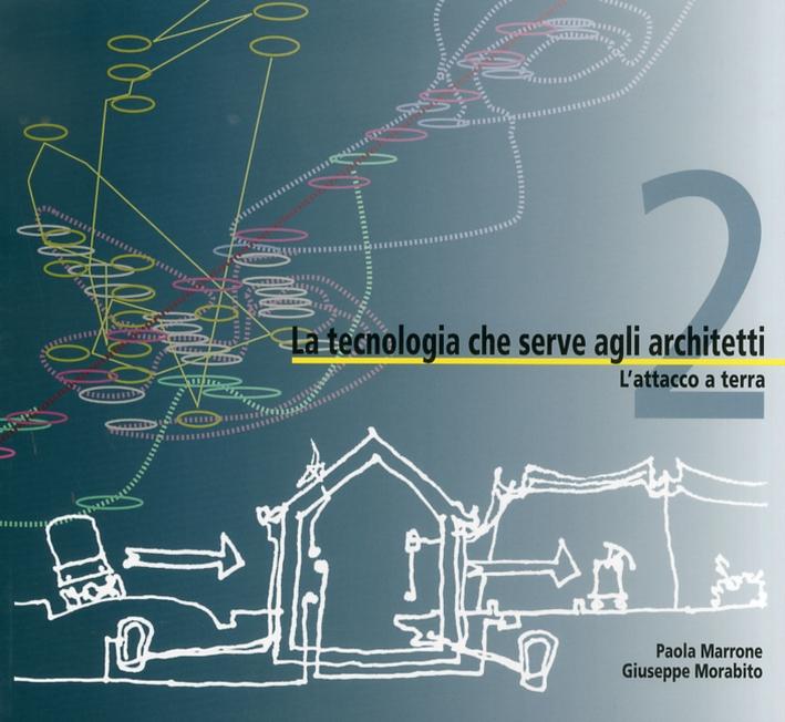 La tecnologia che serve agli architetti. L'attacco a terra.