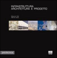 Infrastruttura architettura e progetto
