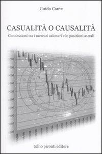 Casualità o causalità. Connessioni tra i mercati azionari e le posizioni astrali.