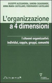 L'organizzazione a 4 dimensioni. I sistemi organizzativi: individui, coppie, gruppi, comunità