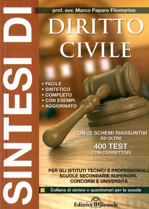 Sintesi di diritto civile