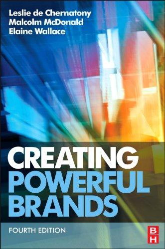 Creating Powerful Brands.