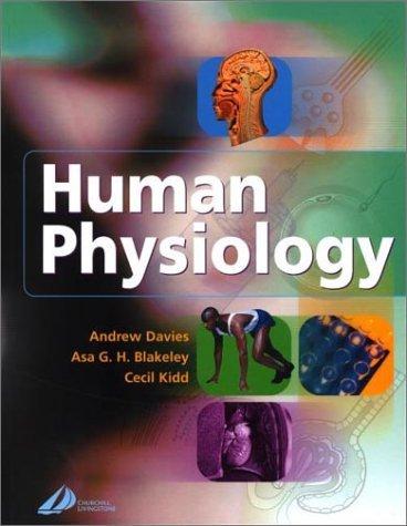 Human Physiology.