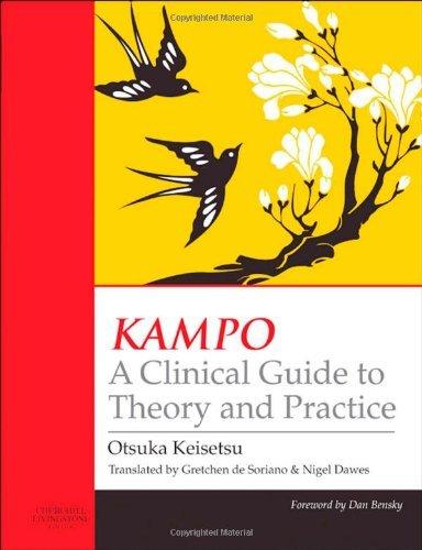 Kampo.