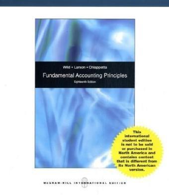 Fundamental Accounting Principles.