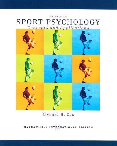 Sport Psychology.