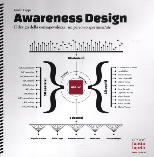 Awareness design. Il design della consapevolezza: un percorso sperimentale. Ediz. illustrata