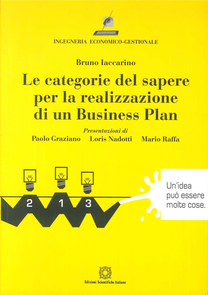 Le categorie del sapere per la realizzazione di un business plan.