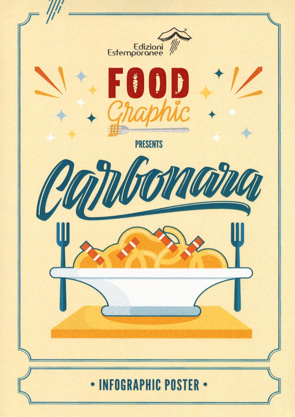 La carbonara. Foodgraphics