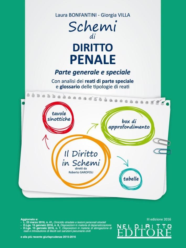 Schemi di diritto penale.