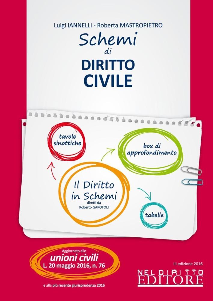 Schemi di diritto civile.