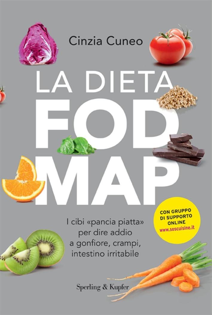 La dieta Fodmap.