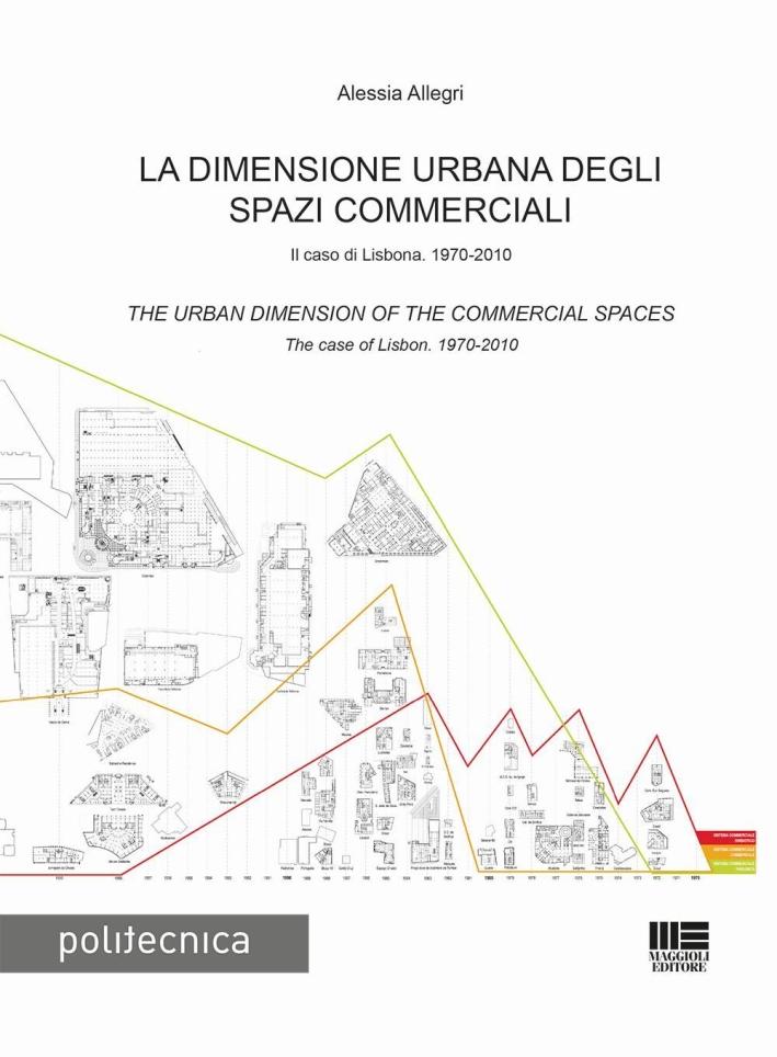 La dimensione urbana degli spazi commerciali.